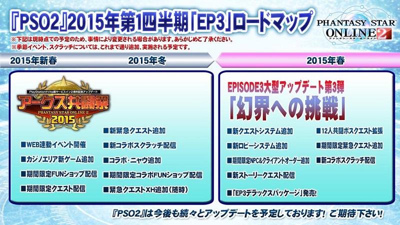 EP3ロードマップ