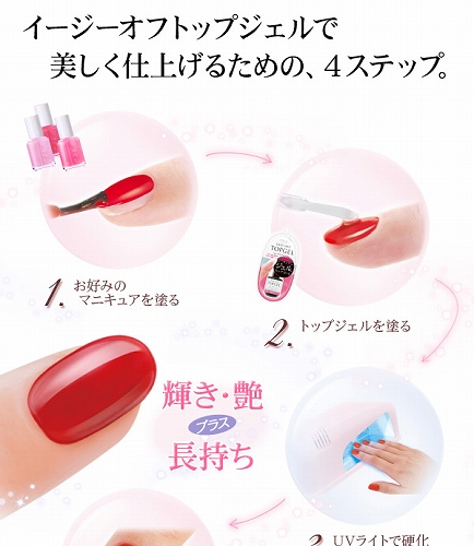 topgel_howto1[1]