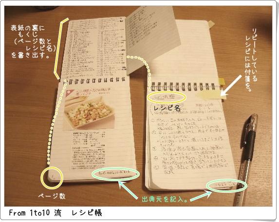 レシピノート③