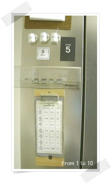 SPIコード別 安全確認表