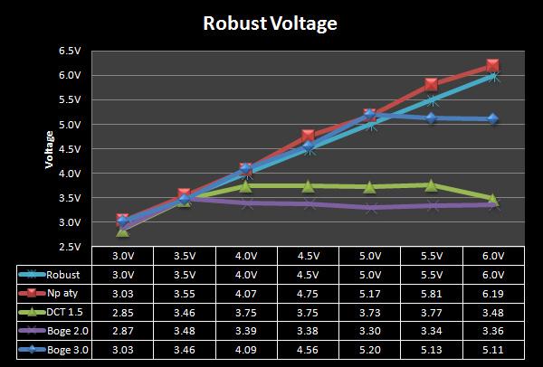 robustrms3.jpg
