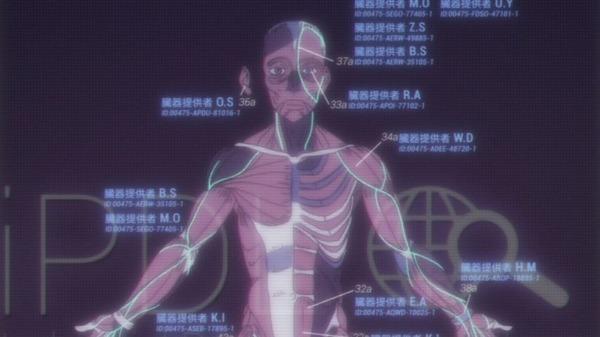 8 多体臓器移植 模式図