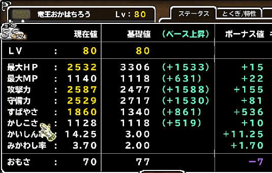 11.18 竜王