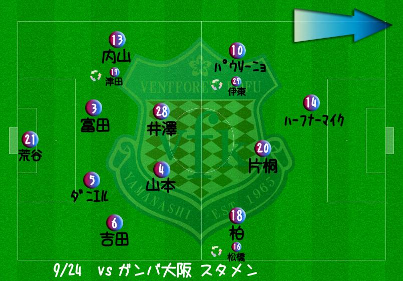 G大阪vs甲府