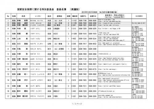131024anpotokubetui-meibo1.jpg