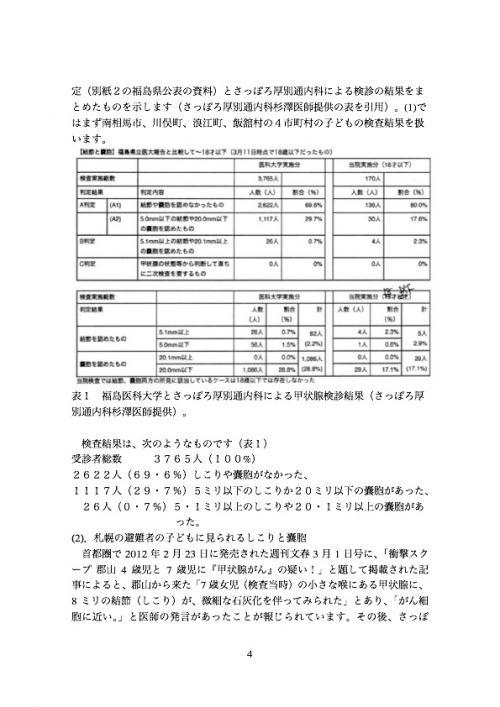 矢ケ崎克馬4