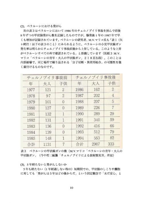 矢ケ崎克馬10