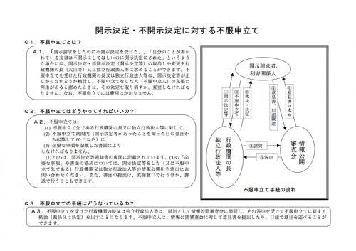 情報公開請求2