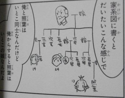 所家家系図