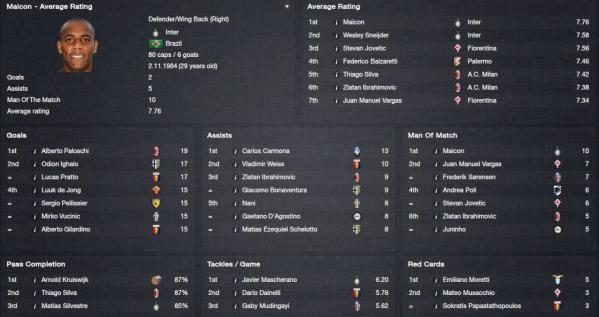 Italy-player.jpg