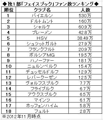 facebook-rank.jpg