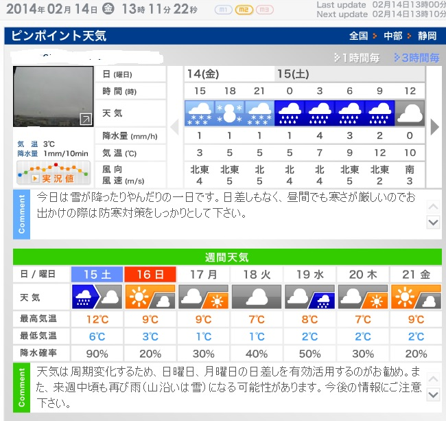 14-2-24天気