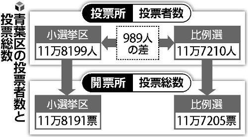 20141218-OYT1I50002-L_convert_20141218150219.jpg