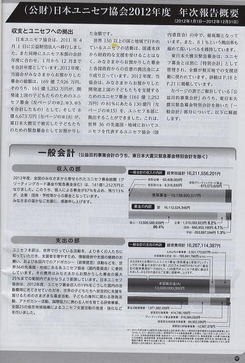 ユニセフニュース vol 237405