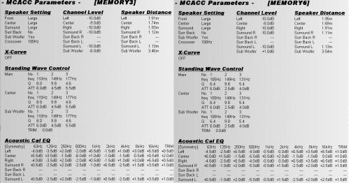 メモリー3とメモリー6の比較