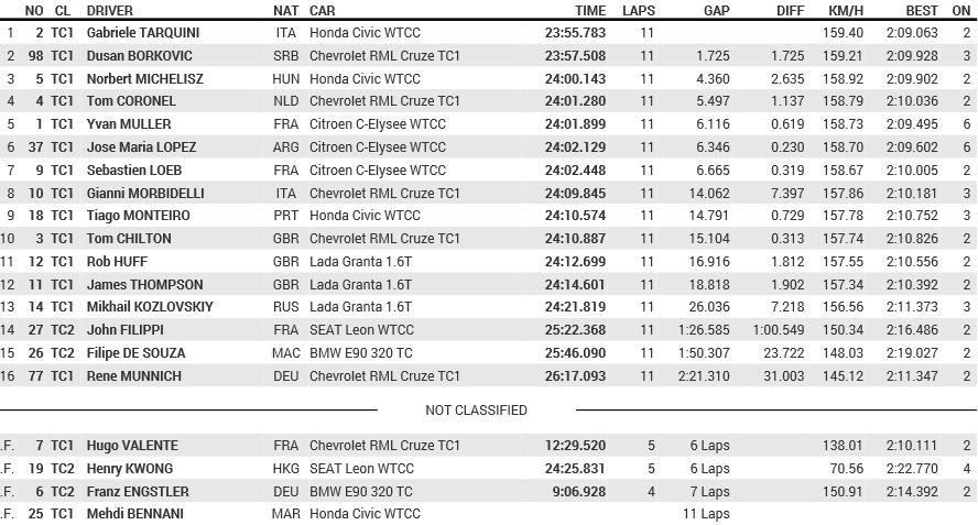 2014 WTCC Round11 Race2(20141026)