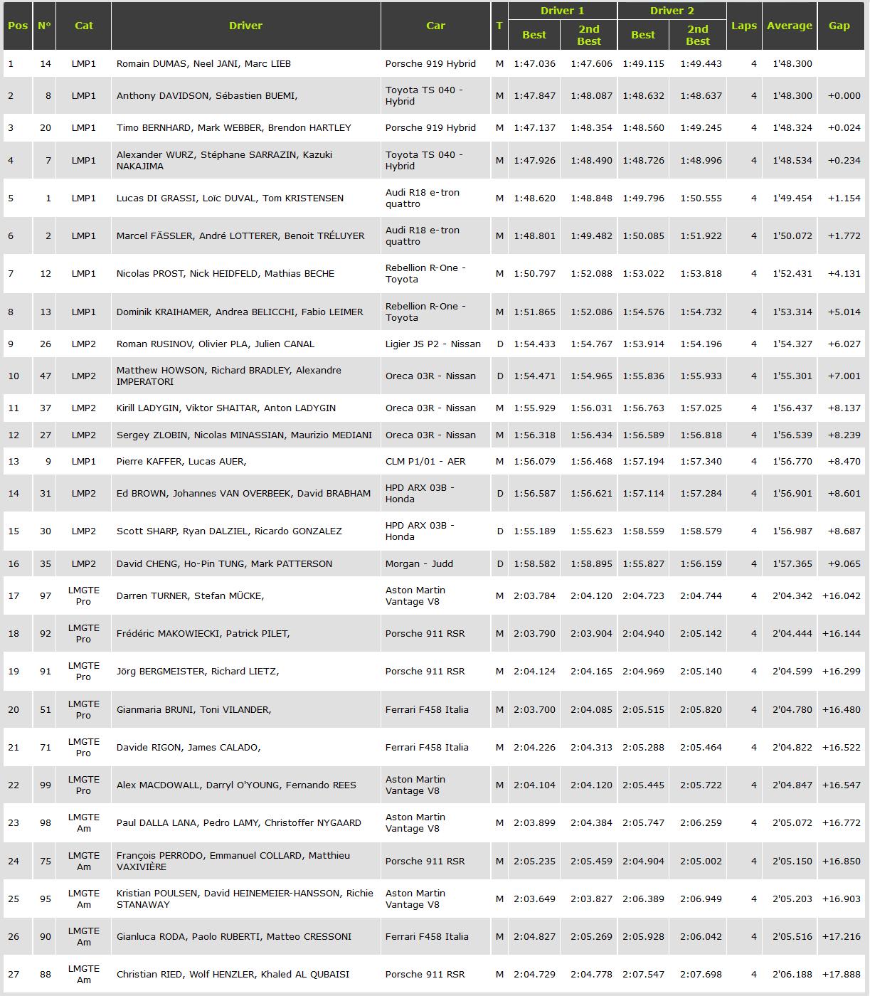 2014 WEC Round6 Qualify(20141101)
