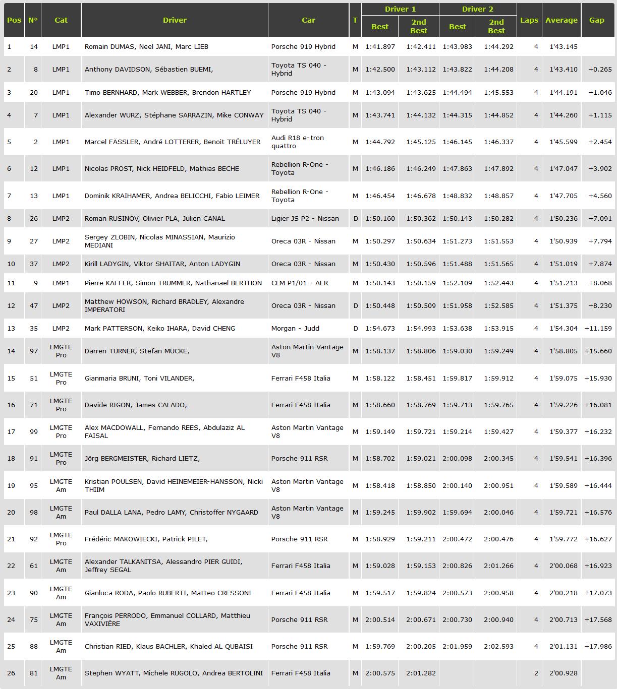 2014 WEC Round7 Qualify(20141115)