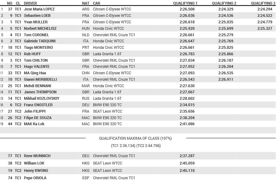 2014 WTCC Round12 Qualify(20141115)