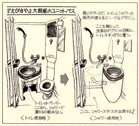 団体室のからくりトイレ
