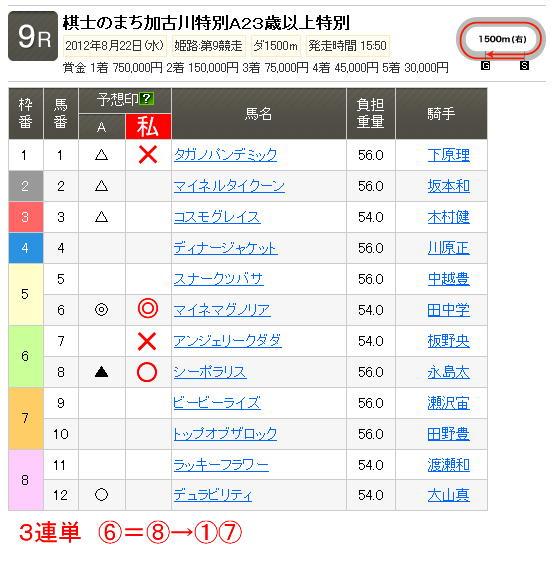 8-22姫路9レース