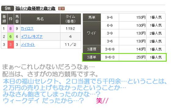 10-29福山2歳優駿結果