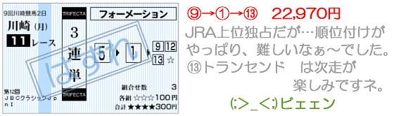 川崎11R