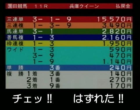 園田クイーンカップの結果