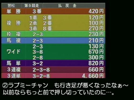 笠松グランプリ結果