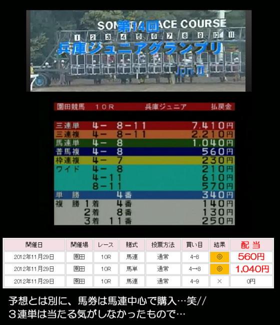 兵庫ジュニアグランプリ結果