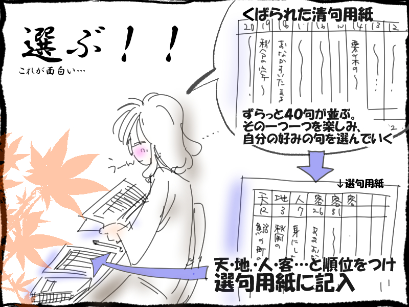 □人生初の句会に参加してきた!...
