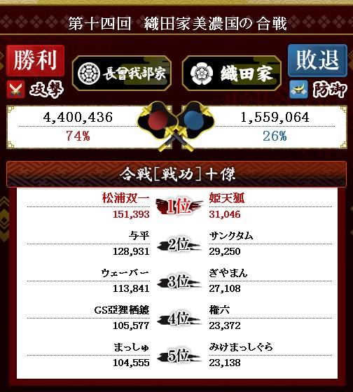 合戦111