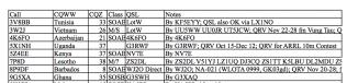 2012WWCWQRV_list
