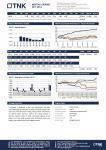 Monthly Report - October 2012[1]