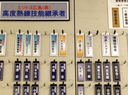 9102013ミツトヨS6