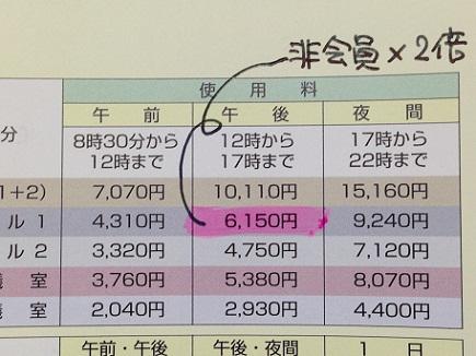 10042013東広島商工会議所S3