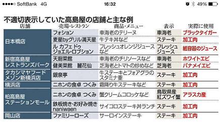 11062013産経S3