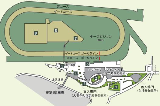 中京競馬場マップ