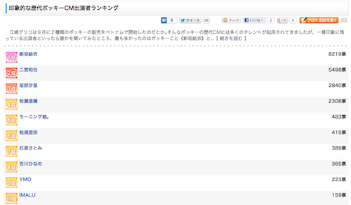 スクリーンショット 2012-11-11 13.18.09