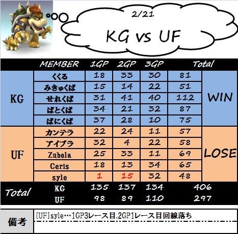 kg_vs_uf(0221).png