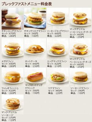 mac-breakfast.jpg