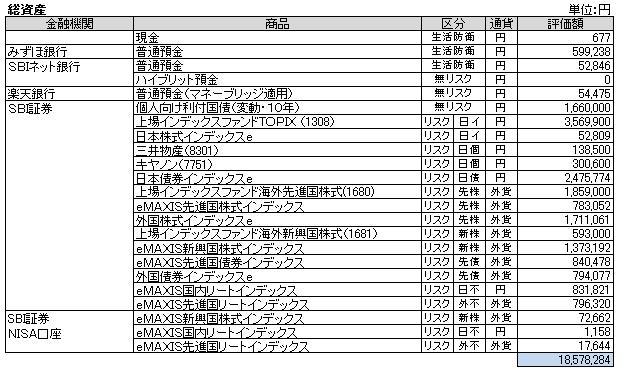 総資産(2014.1)