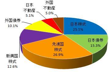 グラフ(2014.1)