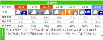 城崎温泉 週末の天気予報