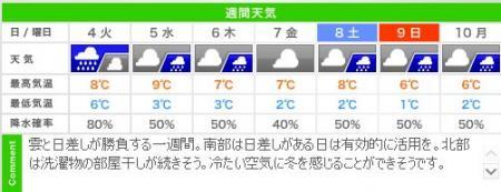 週明けの城崎温泉週間天気