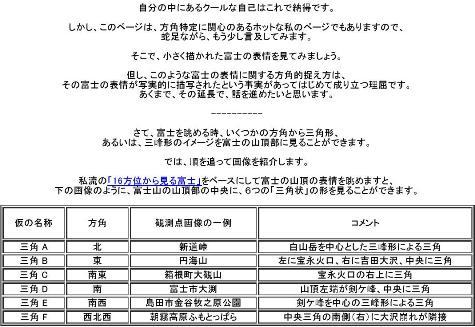 葛飾北斎:富嶽三十六景「神奈川沖浪裏」の視点0001