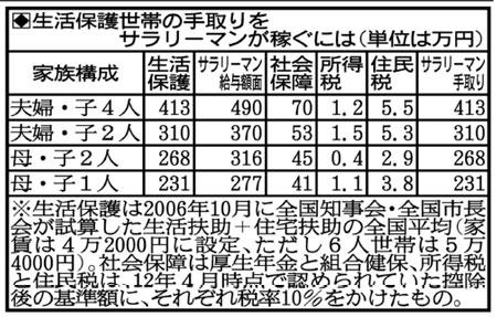 seikatsuhogo2.jpg