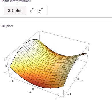 Mathematica x^2-y^2