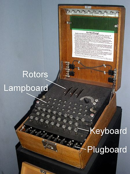 449px-EnigmaMachineLabeled.jpg