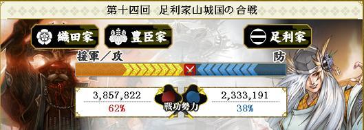 第十四回 足利家山城国の合戦の結果